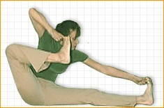 Yoga posture guide – The Shooting – bow – Pose (Akarna-Dhanura-asana)