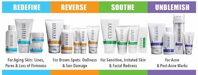 Rodan + Fields, Redefine, Reverse, Soothe, Unblemish; Love the Skin You're In, Julie Little