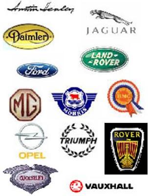 Sport Car Symbols 2017 Ototrends Net