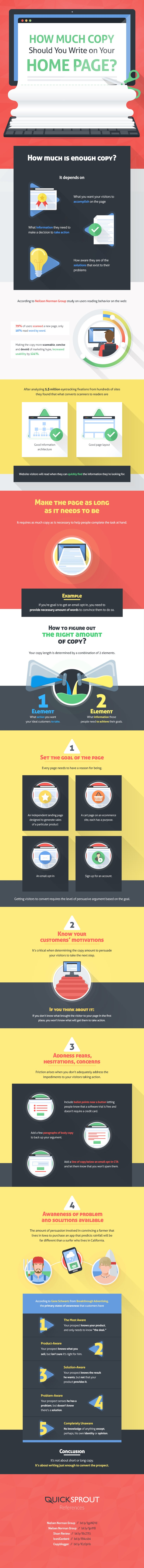 How Much Copy Should You Write on Your Homepage? - #infographic