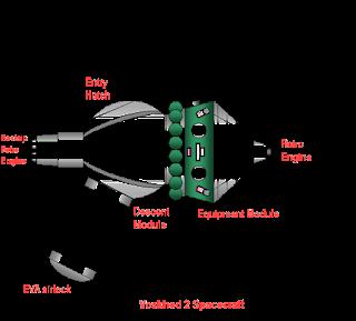 schema tecnico della capsula Voshkod 2