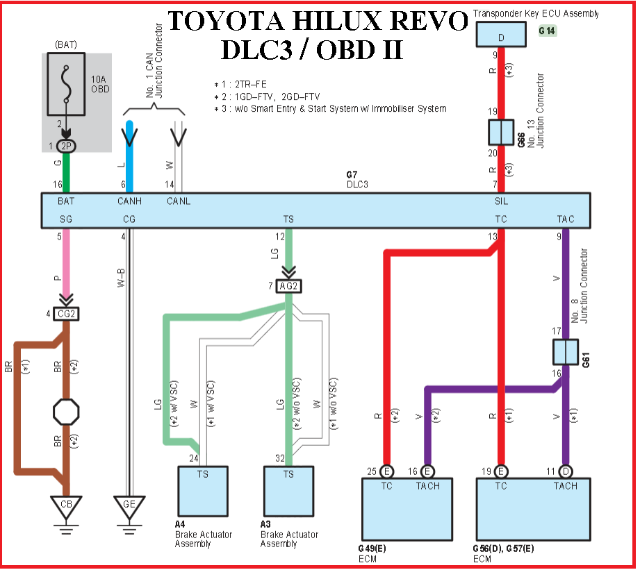 wiring diagram of a navigation system wiring diagram of toyota revo