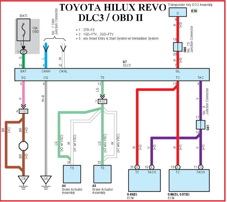 Wiring Diagram Of Toyota Revo : Toyota hilux revo wiring engine obdii