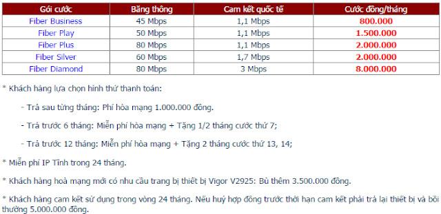 Đăng Ký Lắp Mạng Internet FPT Phường Linh Chiểu 3