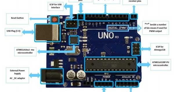 Download Arduino Uno R3 Datasheet  Pdf