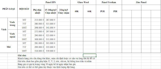 bảng báo giá tôn cách nhiệt tham khảo