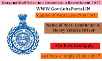 Haryana Staff Selection Commission Recruitment 2017– 2968 Heavy Vehicle Driver & Conductor