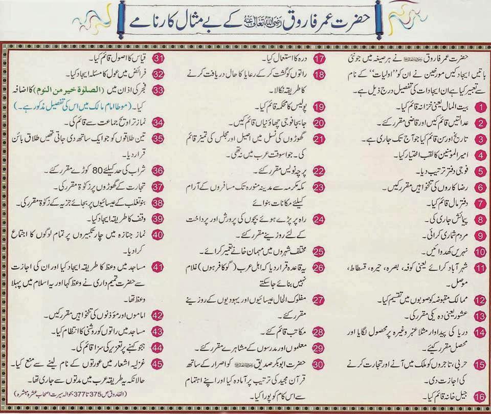Reforms of Hazrat Umar...