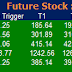 Most active future and option calls ( Pre Market Tips ) for 3 Nov 2016