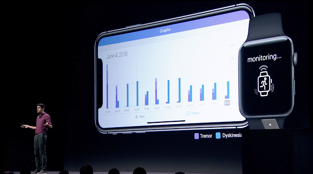 ResearchKit API monitors Parkinson's disease symptoms on Apple Watch