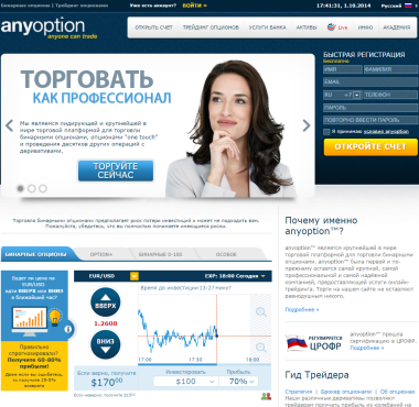 бинарные опционы Anyoption