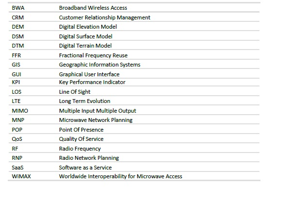 4G Network Planning Complete Guide/Tutorial | Telecom