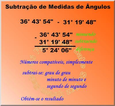 Ilustração mostrando uma subtração com medidas de ângulos onde todas as medidas do minuendo são maiores que as do subtraendo, obtendo-se o resultado direto.