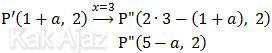 Pencerminan terhadap gars x = 3