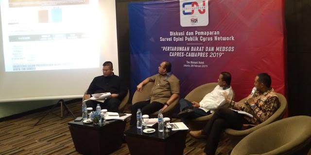 Survei Cyrus Network: Elektabilitas Jokowi Masih Unggul 20 Persen Dari Prabowo