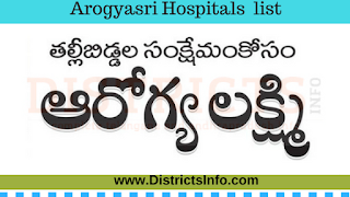 Arogyasri hospitals  list Private  and Govt