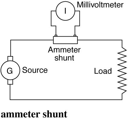 Microcontroller Based ammeter and voltmeter using Atmega