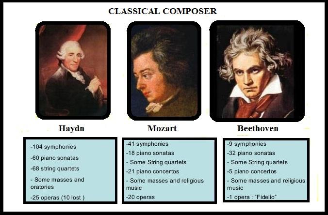 Classical Music ~ Phamox Music