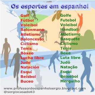 Los deportes en portugués