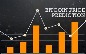 Bitcoin Price Predictions 2019