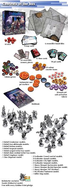 contenido de la caja del juego Fanhuter Urban Warfare, crowdfunding en Kickstarter cancelado por Vesper On Games