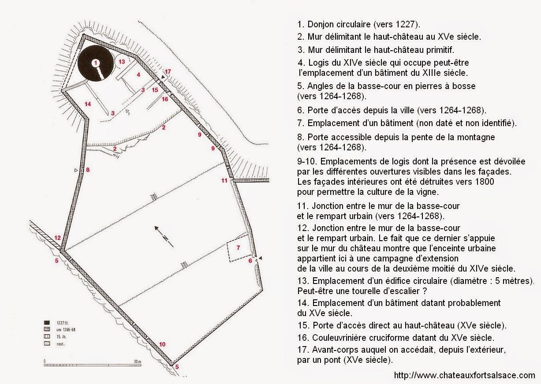KAYSERSBERG (68) - Le château-fort