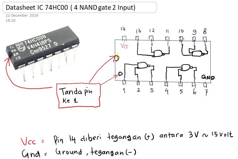 Gerbang logika kombinasi NAND