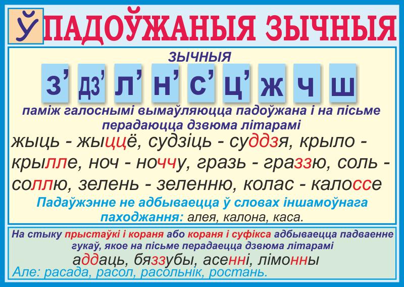 Вымаулення беларускай у нормы мове галосных