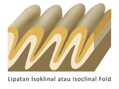 Lipatan Isoklinal atau Isoclinal Fold