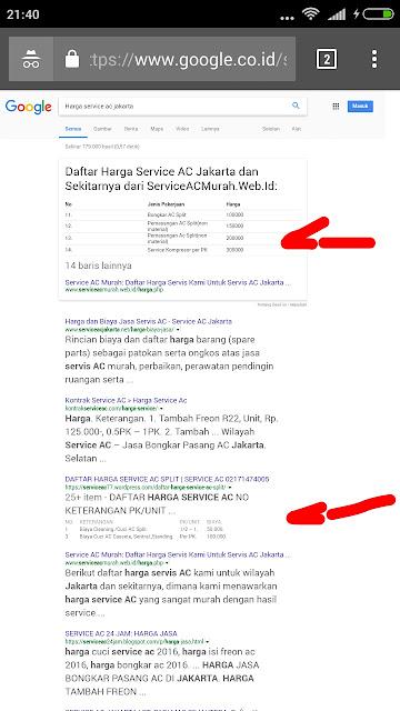 Cara Postingan muncul Tabel di pencarian google