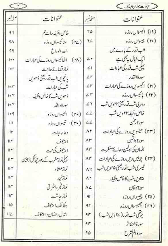 Ramzan ki Duain Urdu