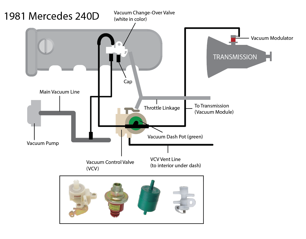 280e Vacuum Diagram Reinvent Your Wiring Switch Mercedes Benz W123 And R107 Diy Transmission Rh Mercedesdiy Blogspot Com Irc Section
