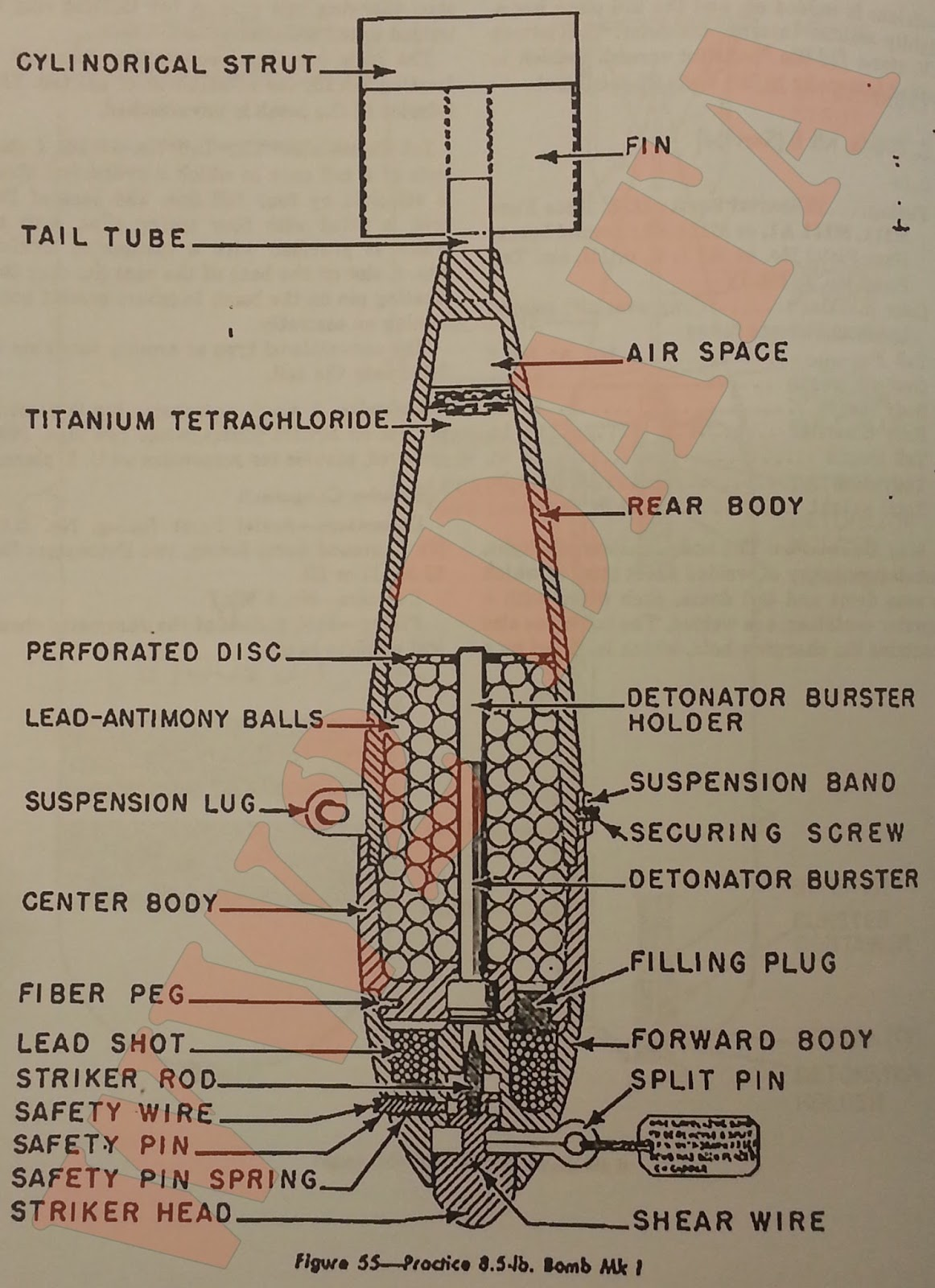 Color Smoke Tires >> WW2 Equipment Data: British Explosive Ordnance - Practice, Infantry Training, and Miscellaneous ...
