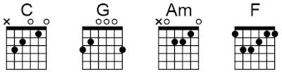 chord adista saranghae