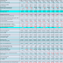 HARTA (5168) 贺特佳 - 1366.【手套龙头】- HARTA(5168)魄力扩张,营业额屡屡破新高!