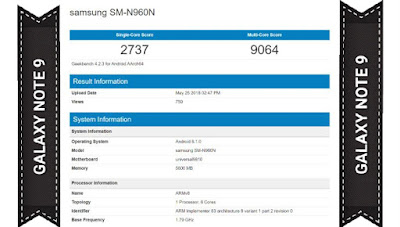 Samsung Galaxy Note 9's Benchmark Score (Exynos 9810)