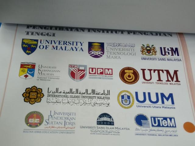 Senarai Universiti yang terlibat dalam pertandingan Idea Perniagaan