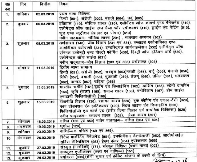 CGBSE 12th Class Examination Time Table 2019