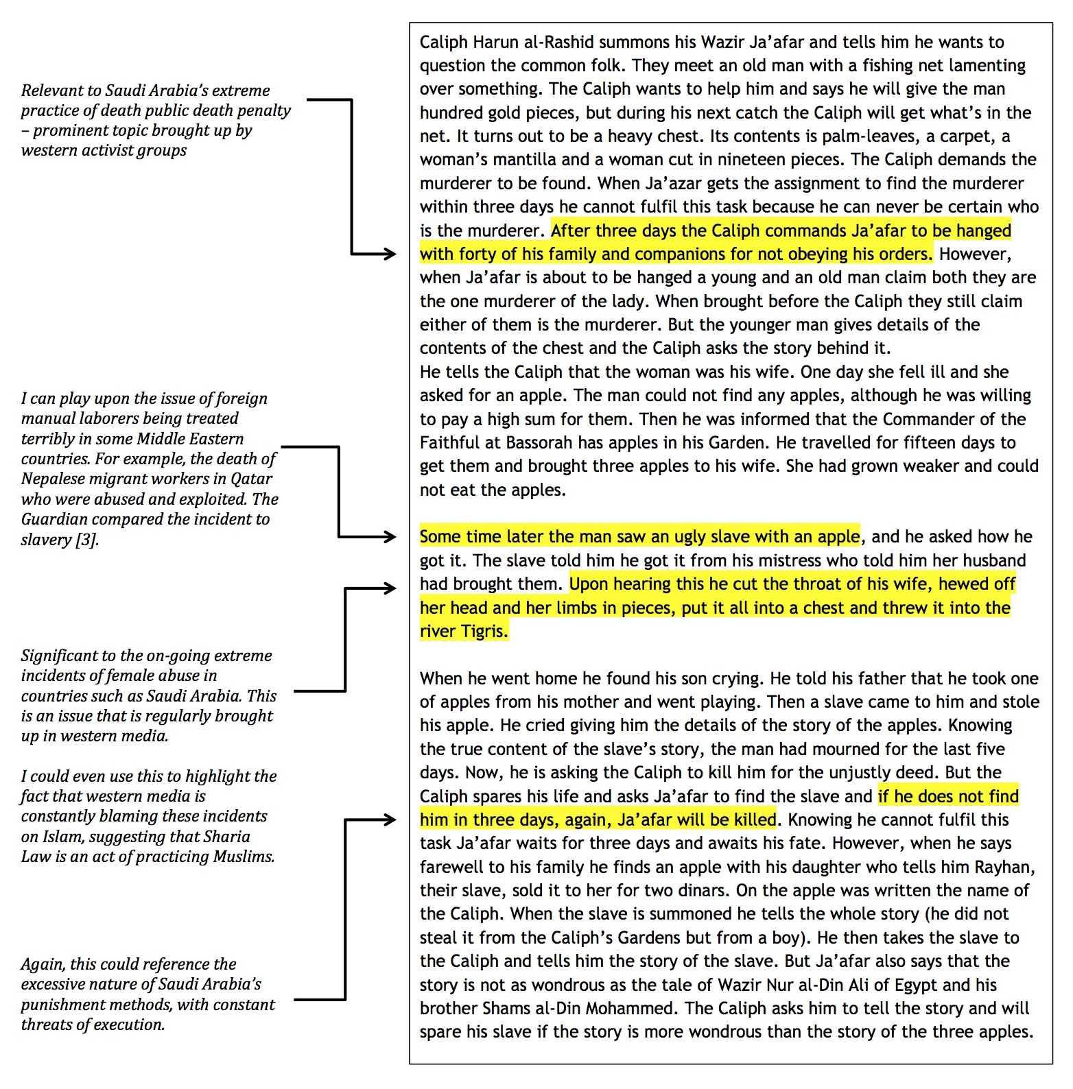 The story of king shahryar and shahrazad summary are absolutely