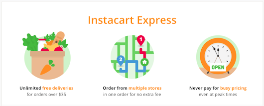Get a Free 14-Day Trial of Instacart Express