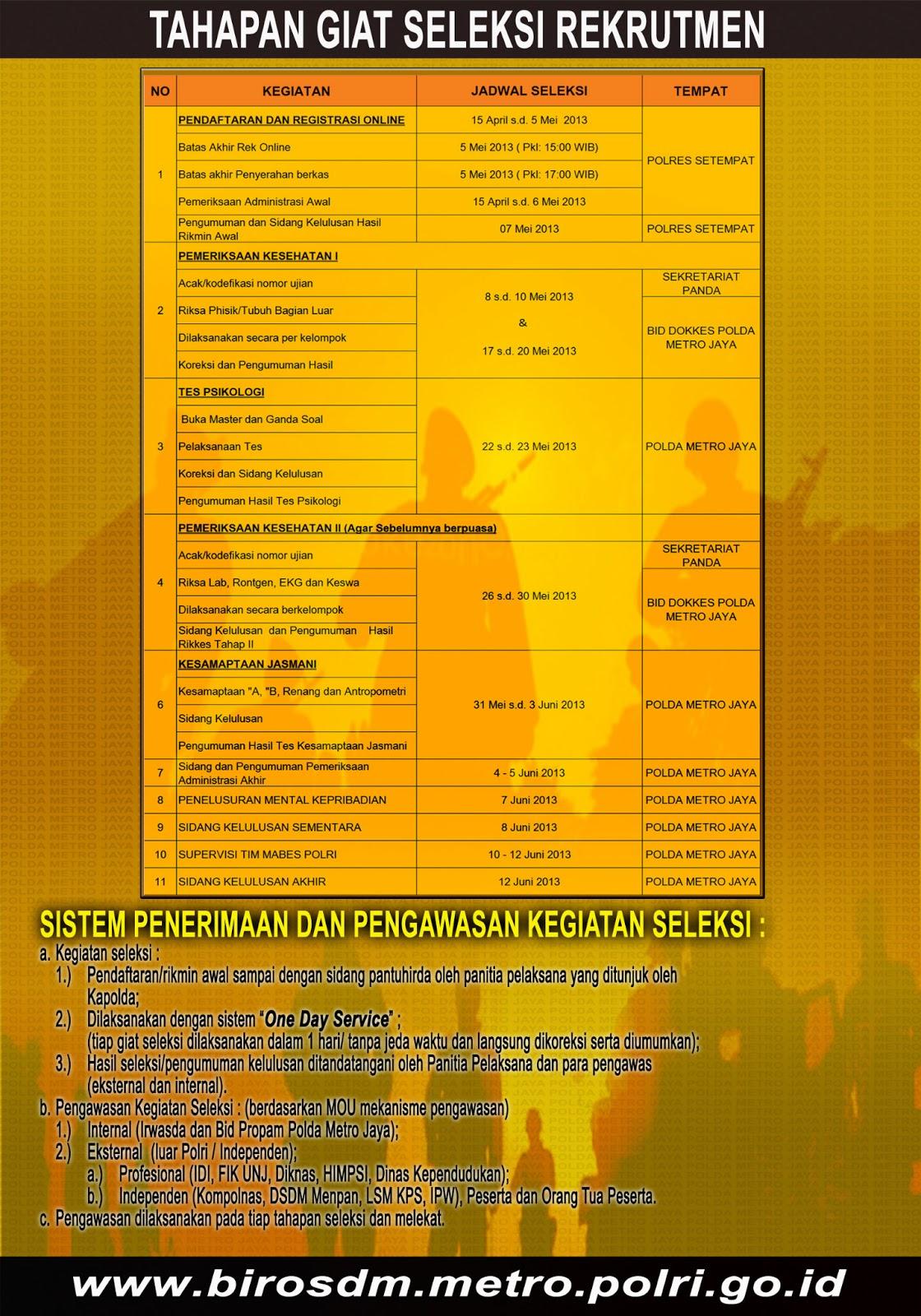 Pendaftaran Cpns 2013 Mojokerto Pengumuman Pendaftaran Bintara Pk Tni Ad Info Cpns 2016 Pengumuman Penerimaan Tamtama Brimob Polri T A 2013