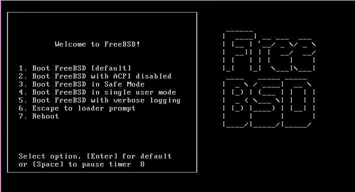 RMPrepUSB, Easy2Boot and USB booting: Adding FreeBSD