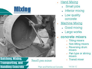 Stages in concrete making   Batching Mixing Transporting Placing Compacting Finishing Curing.