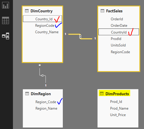 How the DAX Function LOOKUPVALUE will work in Power BI