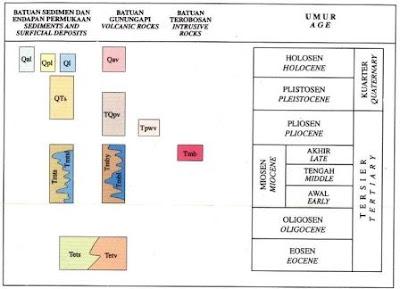 Satuan Peta Geologi Lembar Kotamobagu