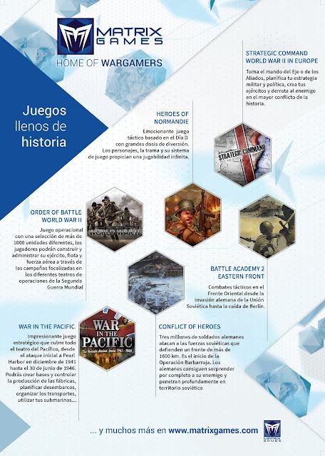 Sorteo Matrix Games Hispania