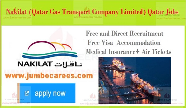 Salary details of Qatar jobs, Available jobs in Qatar, Recent jobs in Qatar,