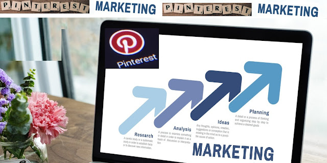 What is Pinterest marketing ? How to Use Pinterest For Business | Pinterest Can Help You to Get TONS of Free Traffic