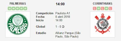 Palmeiras vs Corinthians en VIVO