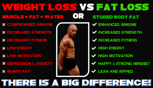 FatLoss_VS_WeightLoss